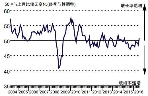 财新中国通用制造业 PM.jpg