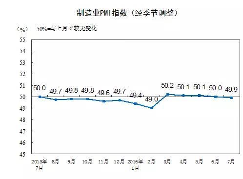制造业PMI指数.jpg